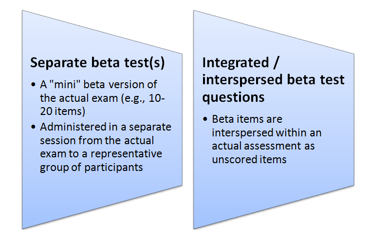 models for beta testing questions