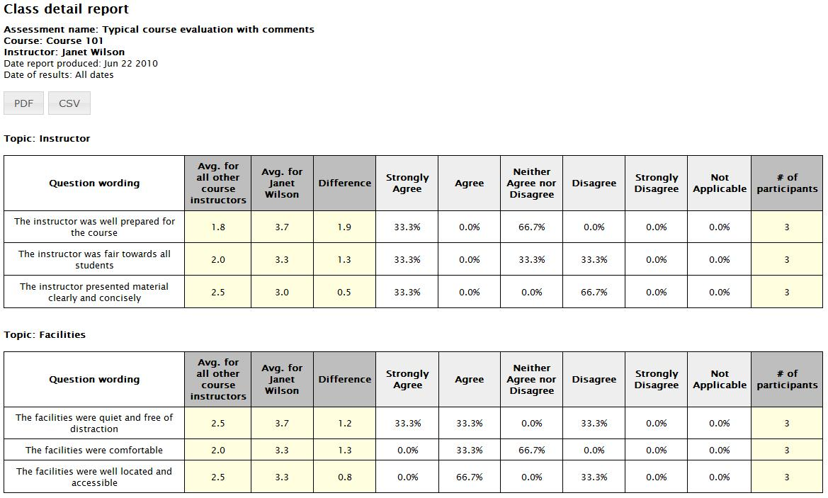 content uploads site selection summary report april final