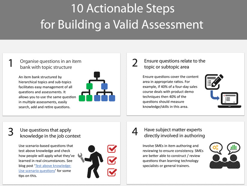 10 steps valid assessments